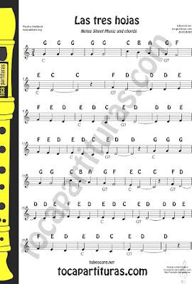 Partitura con Notas en Inglés de Las Tres Hojas Notes Sheet Music