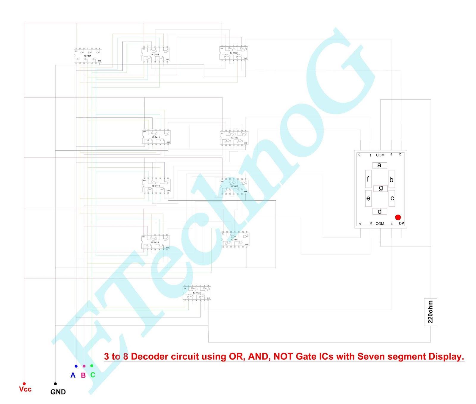 3 to 8 decoder circuit diagram 3 to 8 decoder truth table circuit design [ 1600 x 1359 Pixel ]
