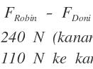Soal Gaya dan Hukum Newton