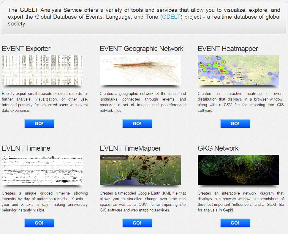 Open Source GIS Blog: Mapping Data from Google's Global Database for