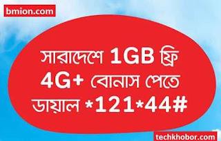 airtel-4G-Experience-1GB-Free-Internet