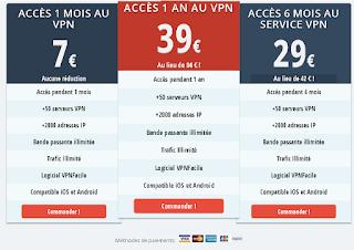 harga dari VPN Facile