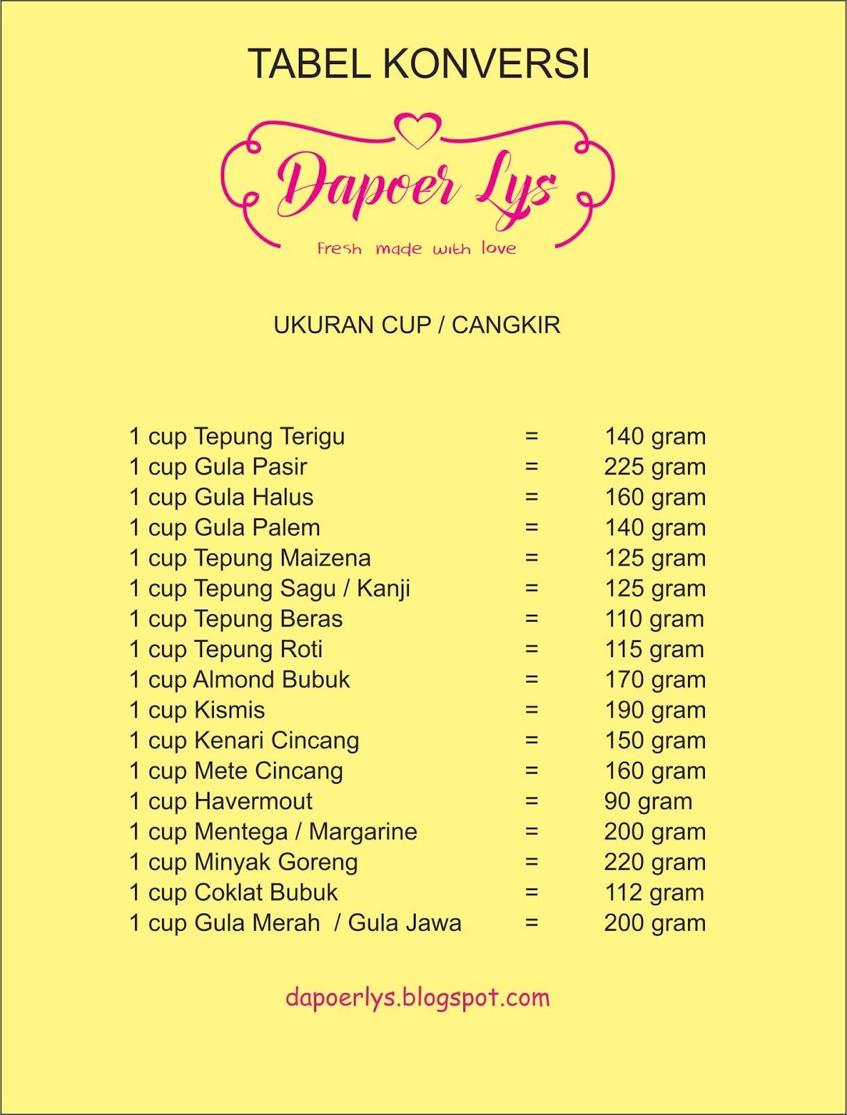 Takaran Tepung Dalam Gelas : takaran, tepung, dalam, gelas, Aurajelita's, Kitchen:, KONVERSI, BERAT, VOLUME, BAHAN-BAHAN