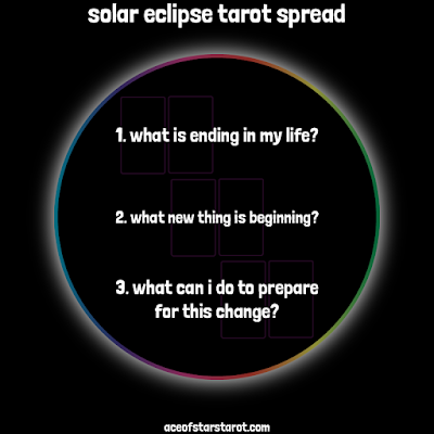 Solar Eclipse Tarot Spread
