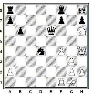 Posición de la partida de ajedrez Neukölln - Mephisto (Alemania, 1987)