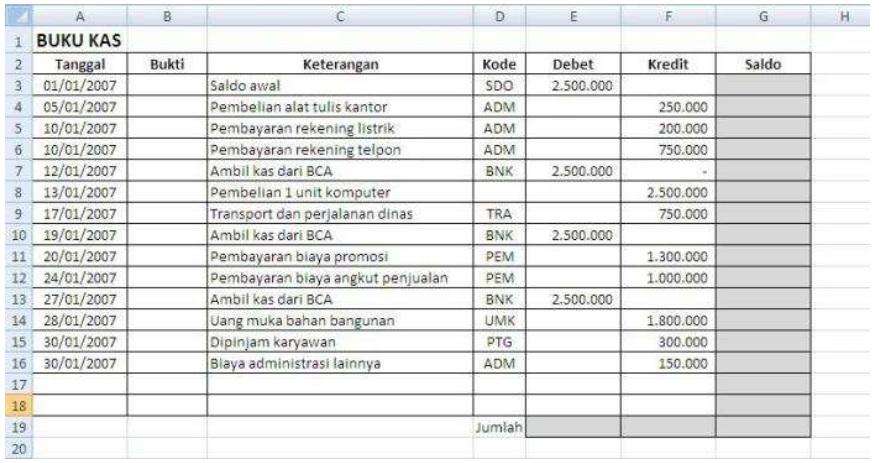 Cara Mudah Membuat Buku Kas Sederhana Dan Aplikatif Dengan Excel