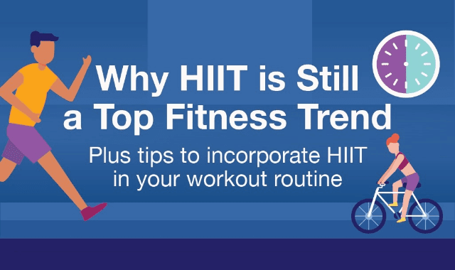 Why HIIT Is Still a Top Fitness Trend