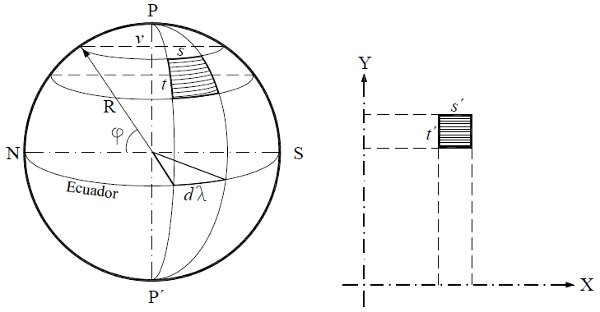 Manual de Geodesia y Fotogrametría KARLA XIMENA CANEDO