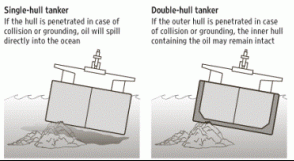 stabilitas kapal