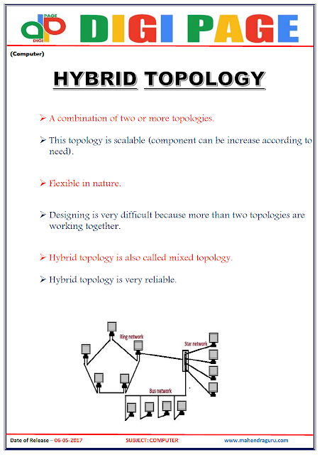 DP | HYBRID TOPOLOGY | 5- JUNE - 17 |