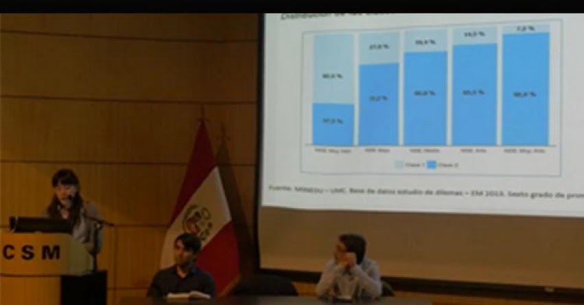 VIDEO: Simposio académico «Construyendo ciudadanía desde la escuela» www.minedu.gob.pe