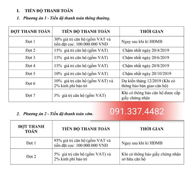 Tiến độ thanh toán chung cư The Legacy 106 đường Ngụy Như Kon Tum, Thanh Xuân, Hà Nội