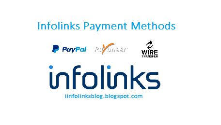 Infolinks Payment Methods/Threshold