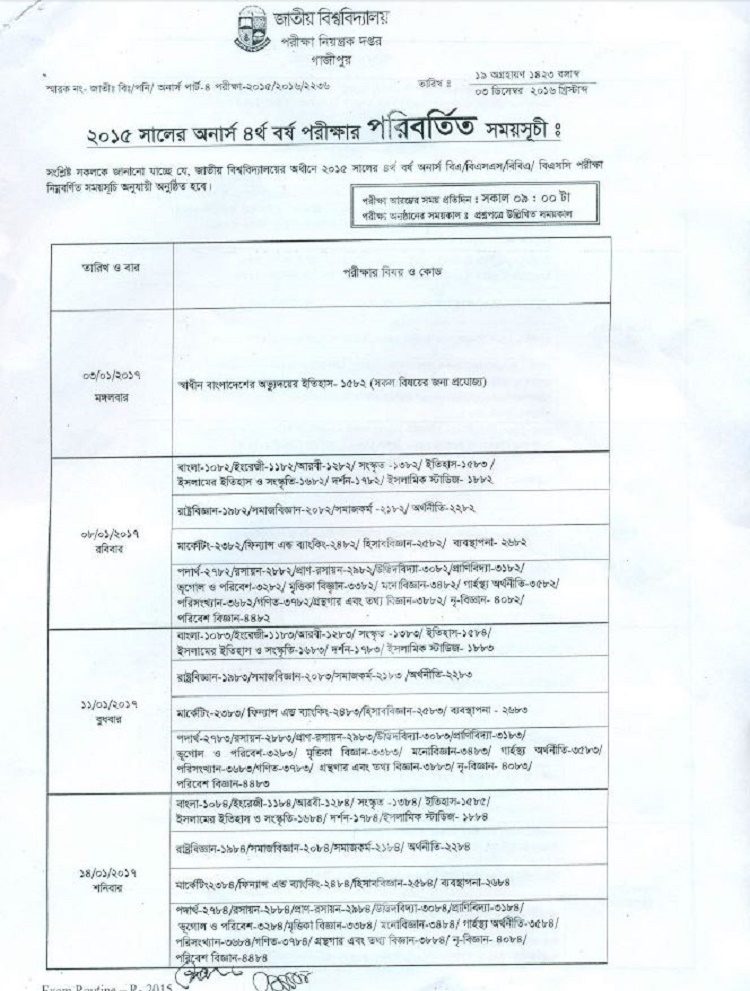 Honors 4th Year Exam Routine