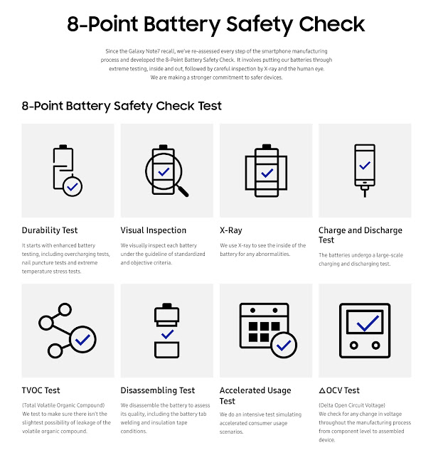 Samsung announces what caused the Galaxy Note 7 Battery Issue and Recall