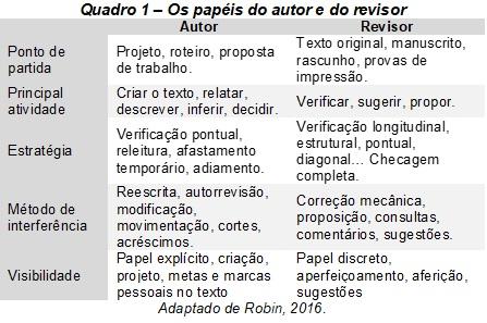 Quadro apresentando as diferenças de função entre autor e revisor de textos.