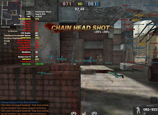 1 Januari 2019 - Besi 1.0 PBEVO Indo VIP BulletKiller, Full CIT Gratis & Cheats Point Blank Philippines Wall D3D