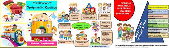 Planificaci n y programaci n curricular inicial rutas for Programa curricular de educacion inicial