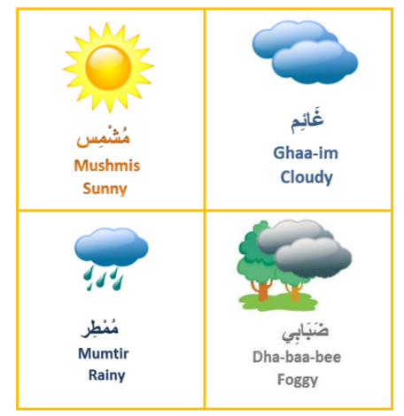 english arabic vocabulary list pdf