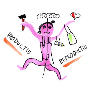 Productiu/Reproductiu?