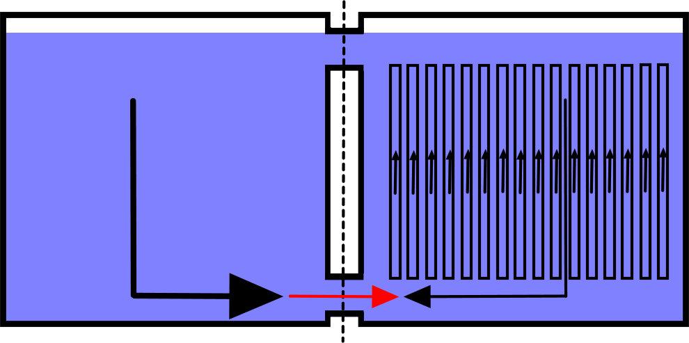 Ein Schwerkraftwerk zur Energiegewinnung   Auf zur Mitte