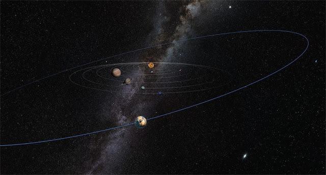Orbita do suposto PLANETA 10