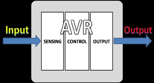 diagram avr generator ac 3 phase