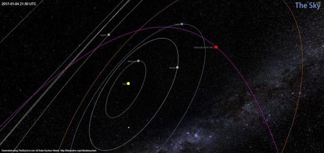 NASA detecta meteoro y unos creen que acabará con la Tierra