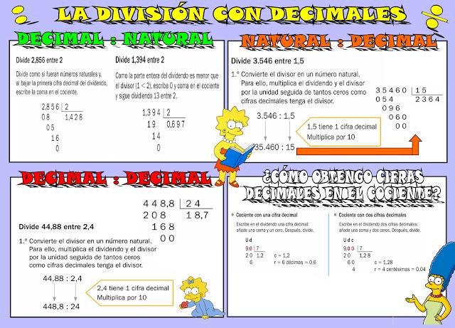 Resultado de imagen de http://cplosangeles.juntaextremadura.net/web/matematicas_5/porcentajes_5/actividad01.htm