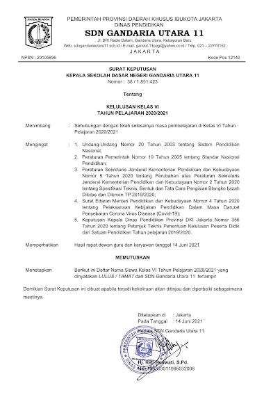SK Kelulusan SDN Gandaria Utara 11 Tahun Pelajaran 2020/2021