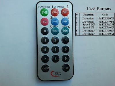 Car MP3 NEC protocol IR remote control