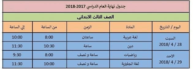 جدول امتحانات الصف الثالث الابتدائي 2018 الترم الثاني محافظة الاسكندرية