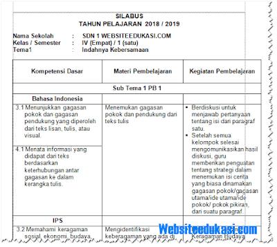 Silabus Kelas 4 SD/MI Kurikulum 2013 Revisi 2018