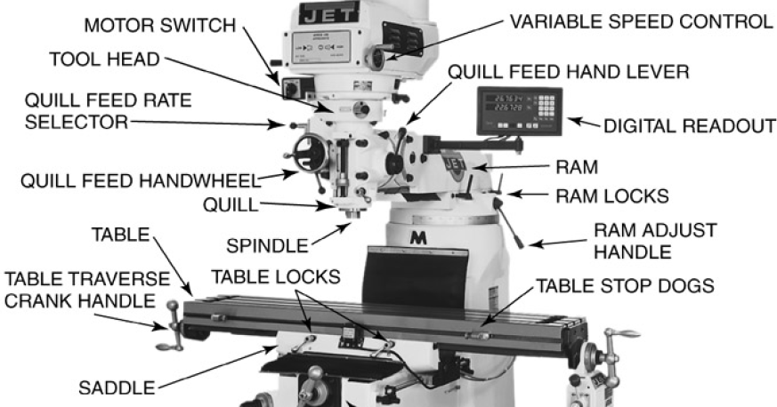 The wandering axeman: Selecting and buying a metal milling machine for the hobbyist