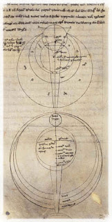 Estudios de óptica de Roger Bacon