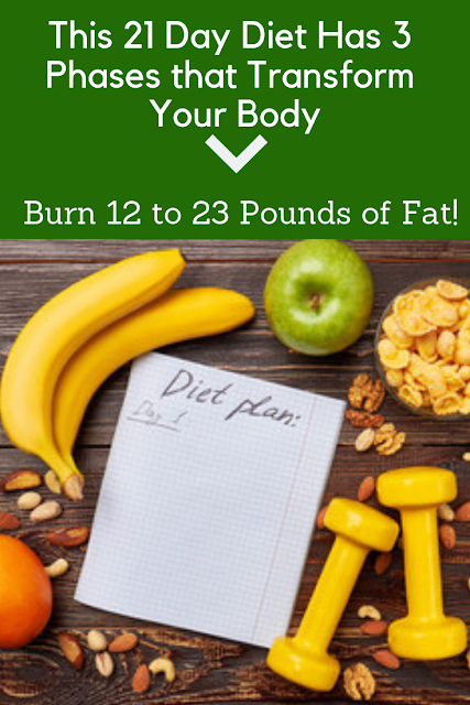 Burn 12 to 23 Pounds of Fat