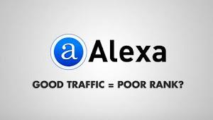 Deretan Nama Media Online di Mamuju  dan Peringkatnya Versi Alexa Traffic Rank