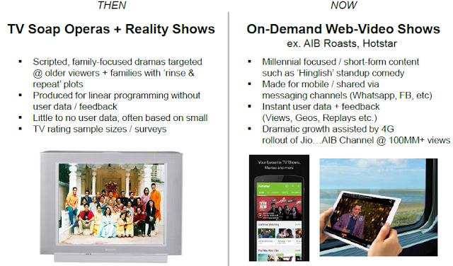Mary Meeker Internet Trends- Summary by Ankit Uttam