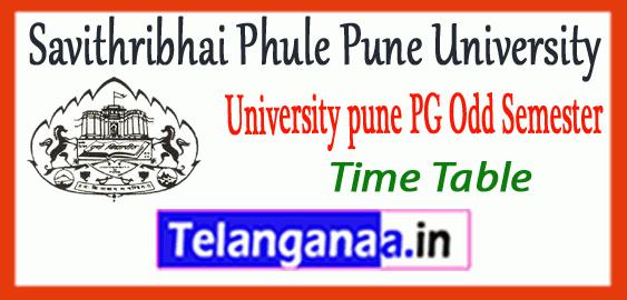 Pune University PG MA M.Sc M.Com MBA MCA 1st 3rd Semester Time Table