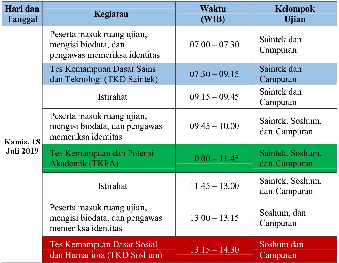 Jadwal SMM PTN Barat
