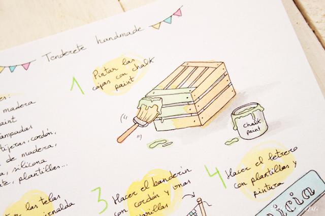 Cómo pintar cajas de madera con chalk paint