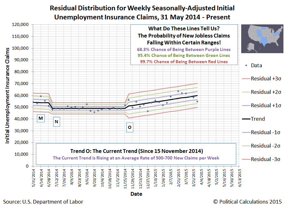8 States - Residual Distribution for Seasonally-Adjusted Initial Unemployment Insurance Claims, 31 May 2014 - 28 March 2015