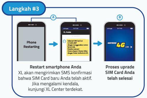 Cara Mengganti Kartu Xl Jaringan 3g Ke 4g Lte Yang Lebih Wussss Review Product