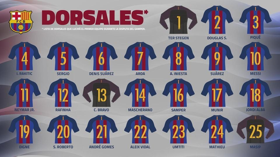 FC Barcelona a7a5e40b7d5