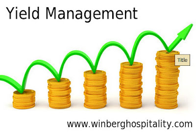 Yield management hotel