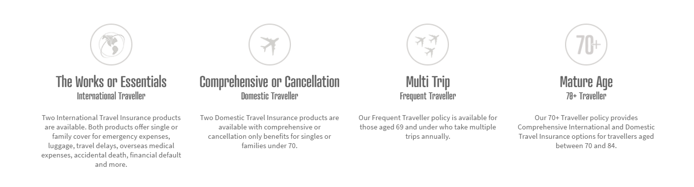 Good2Go Travel Insurance Options
