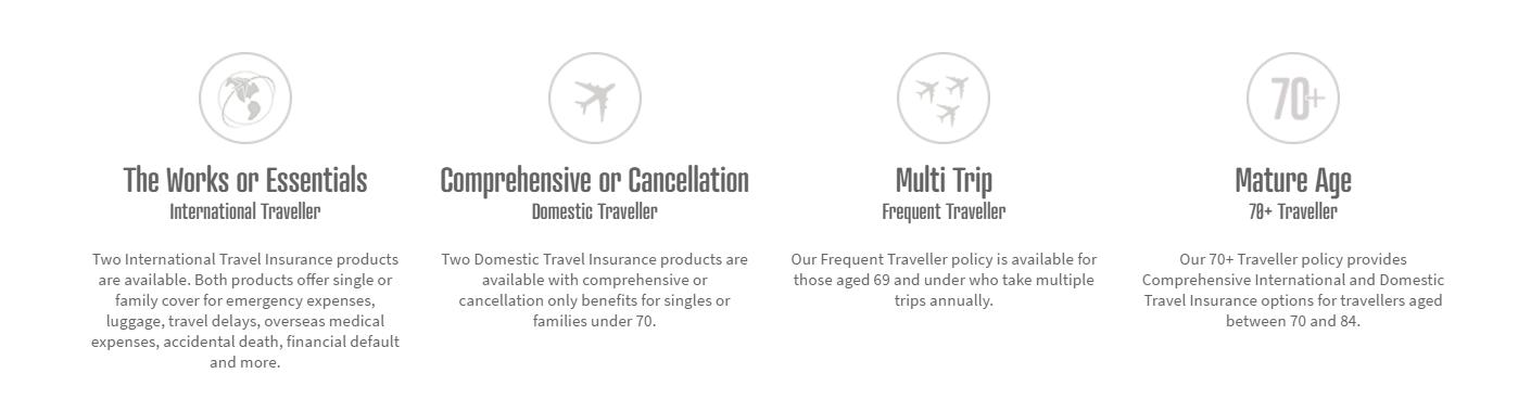 Good2Go Travel Insurance Options