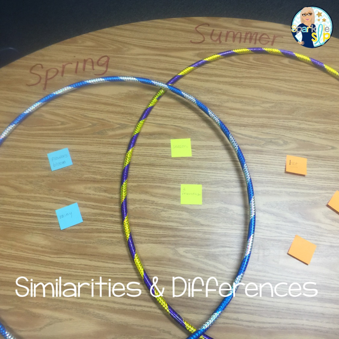 one item therapy  hula hoops