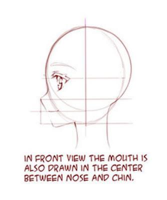 Cara Menggambar Wajah Tampak Dari Samping