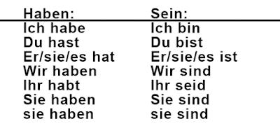 Sein - Haben